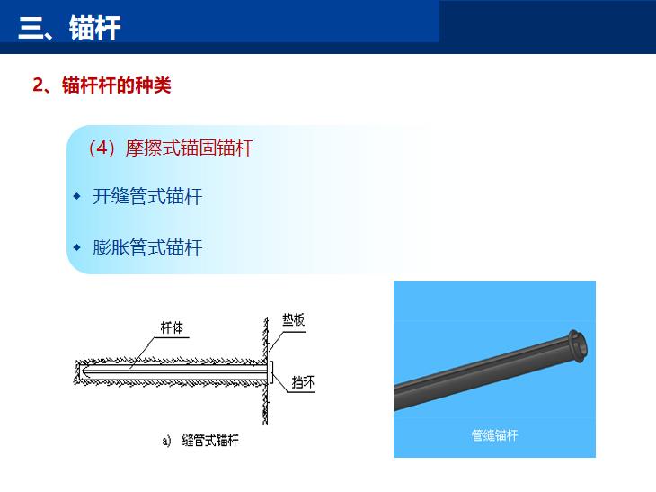 知名企业隧道工程支护结构施工技术讲解PPT-锚杆杆的种类