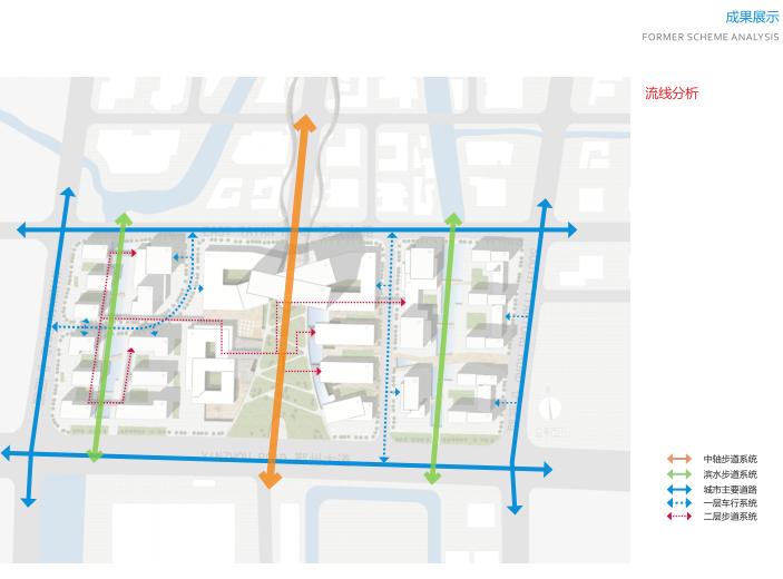宁波鄞州南部商务区门户区概念规划设计文本-流线分析