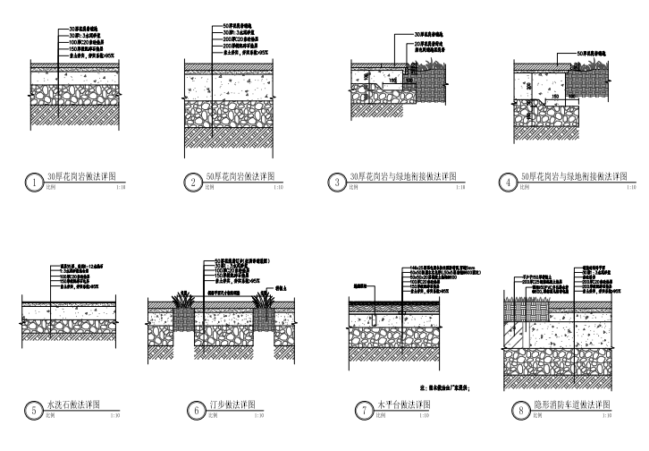 [上海]金茂府现代居住小区园建CAD施工图-通用做法详图