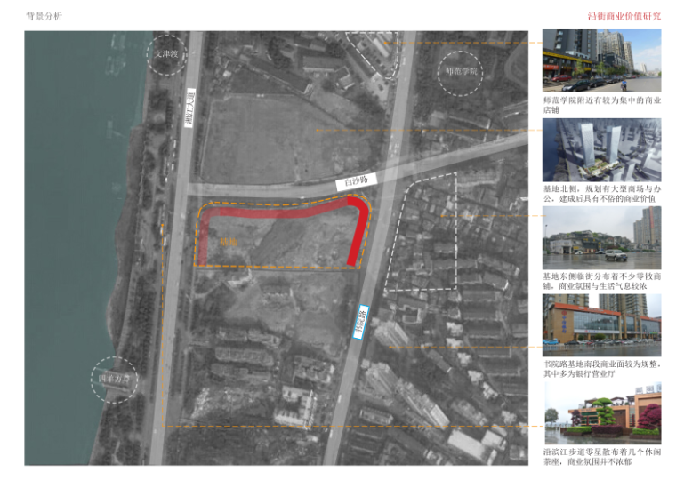 华融滨江高端写字楼银行营业用房方案文本-沿街商业价值研究