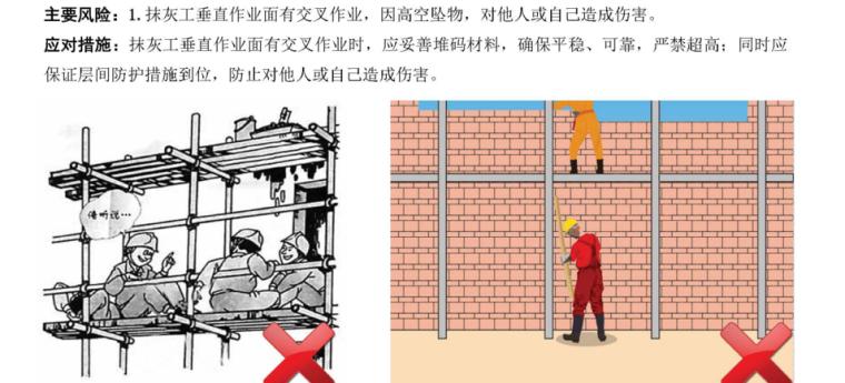 建筑工程抹灰工安全教育培训PPT-02 抹灰工垂直作业