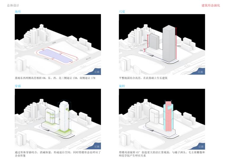 华融滨江高端写字楼银行营业用房方案文本-建筑形态演化