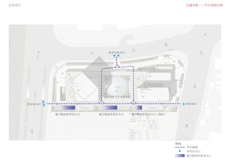 华融滨江高端写字楼银行营业用房方案文本-车行流线分析