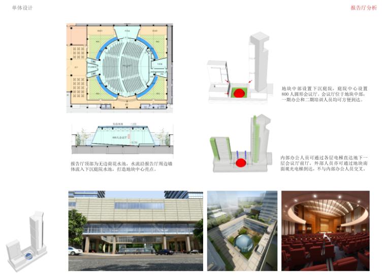 华融滨江高端写字楼银行营业用房方案文本-报告厅分析