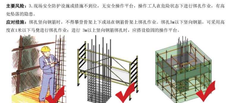 建筑工程钢筋工安全教育培训PPT-03 现场安全防护设施