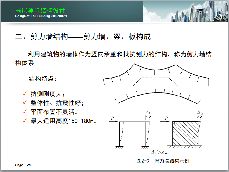 高层建筑结构设计讲义(150页)-剪力墙结构——剪力墙、梁、板构成