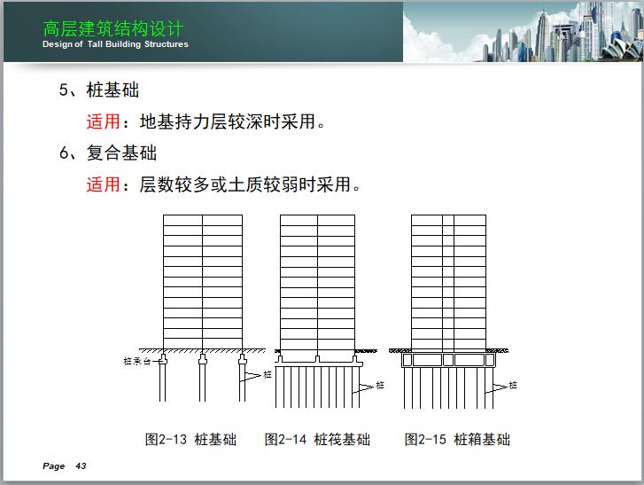 高层建筑结构设计讲义(150页)-复合基础
