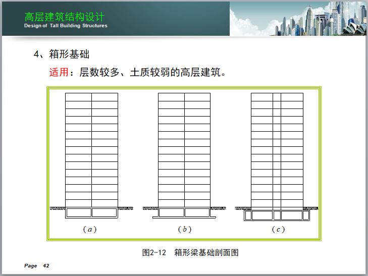 高层建筑结构设计讲义(150页)-箱形梁基础剖面图