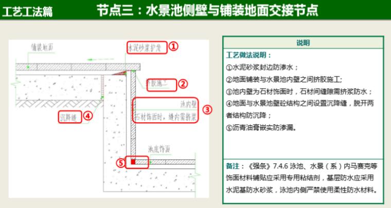 知名地产景观工程营造管控技术交流(145页)-水景池侧壁与铺装地面交接节点