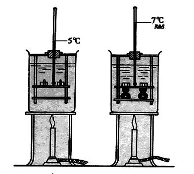 沥青及沥青混合料路用培训(298页)-软化点测试