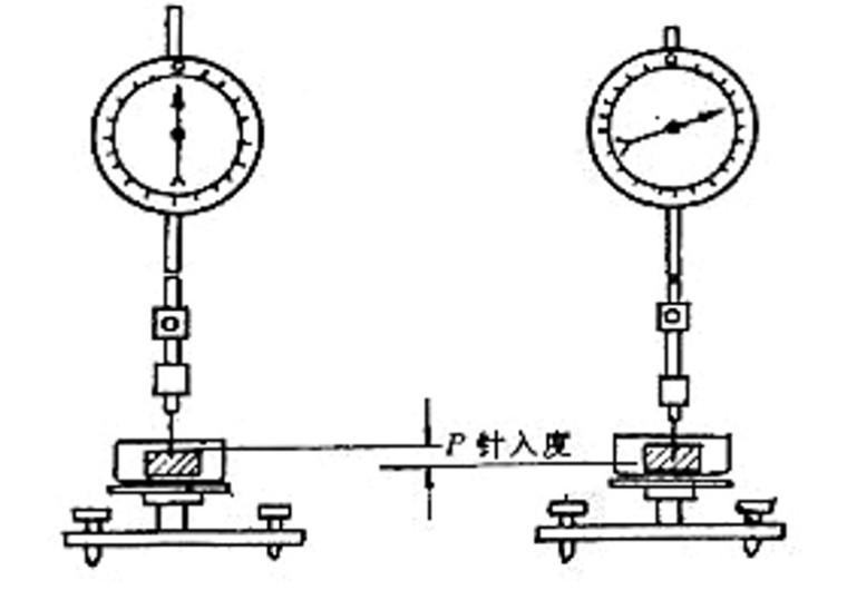 沥青性能分析及沥青混合料配合比设计-针入度