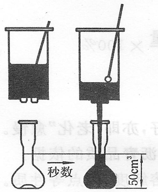 沥青性能分析及沥青混合料配合比设计-粘滞度测定示意图