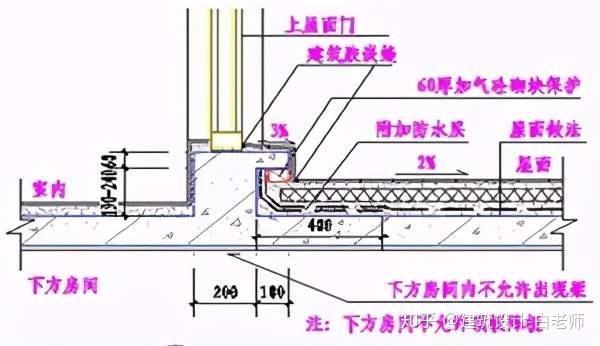 建筑平面施工图-要点汇总_13