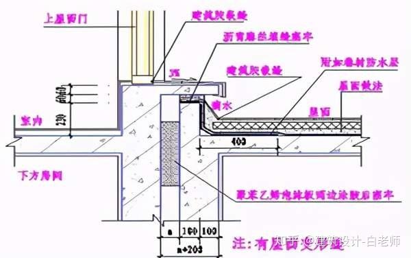 建筑平面施工图-要点汇总_14
