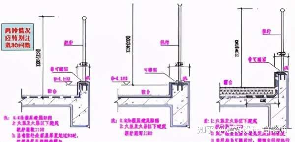 建筑平面施工图-要点汇总_15