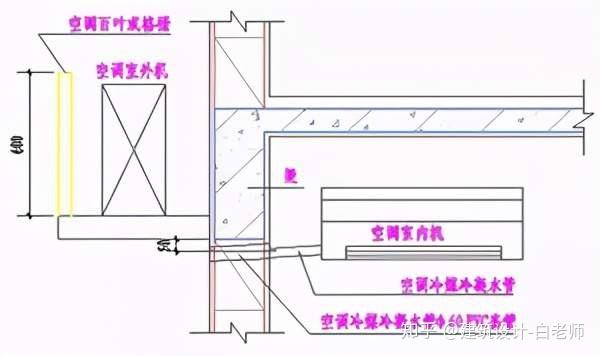 建筑平面施工图-要点汇总_20