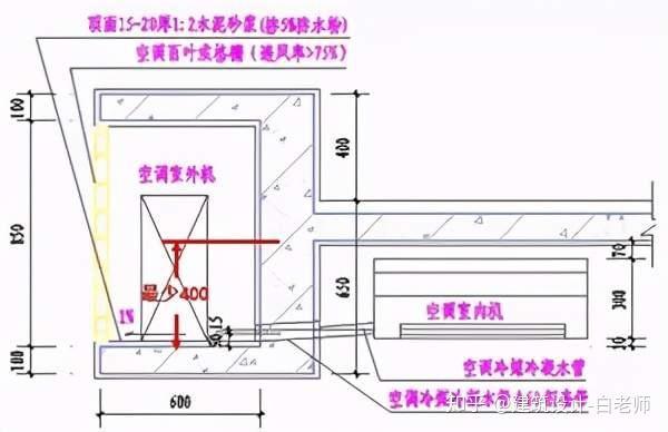 建筑平面施工图-要点汇总_19