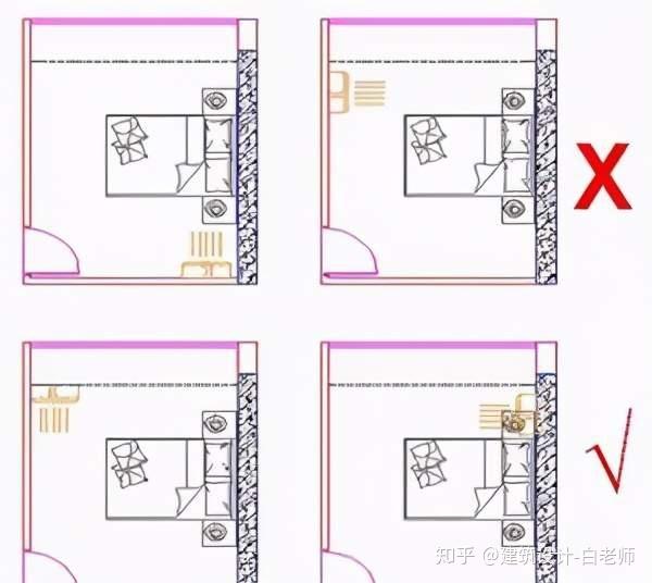 建筑平面施工图-要点汇总_18
