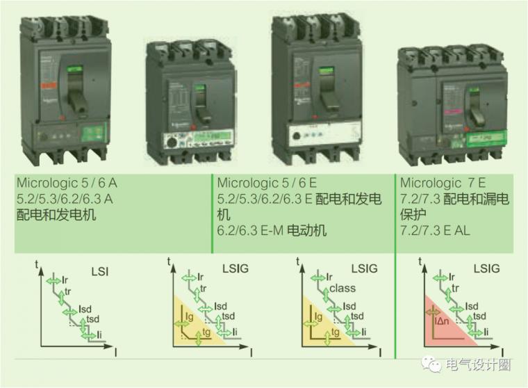 剩余电流保护就是接地故障保护吗?_2