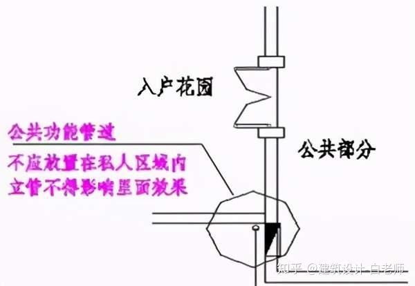 建筑平面施工图-要点汇总_31
