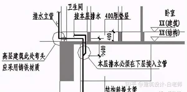 建筑平面施工图-要点汇总_32