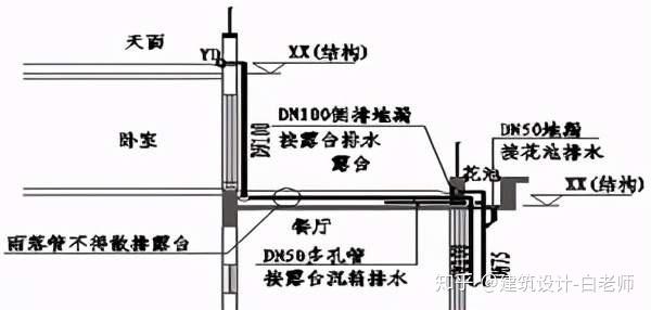 建筑平面施工图-要点汇总_33
