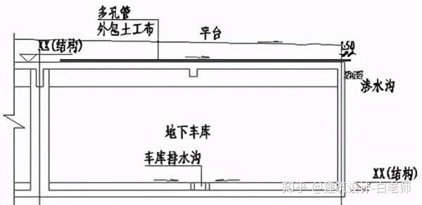 建筑平面施工图-要点汇总_34