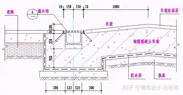 建筑平面施工图-要点汇总_36