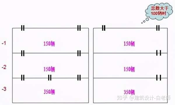 建筑平面施工图-要点汇总_39