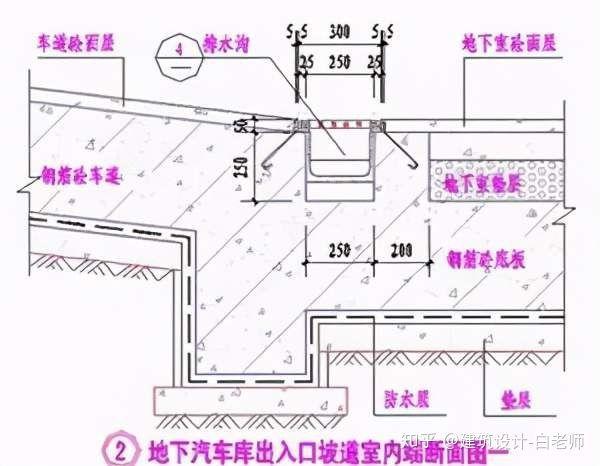 建筑平面施工图-要点汇总_37