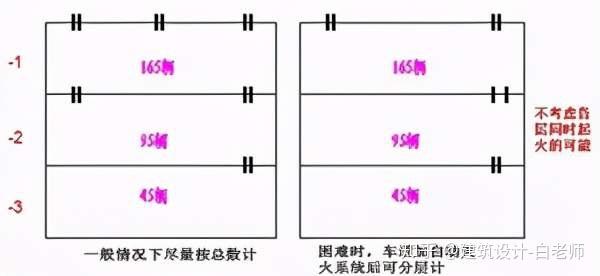 建筑平面施工图-要点汇总_38