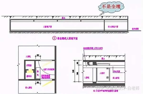 建筑平面施工图-要点汇总_40