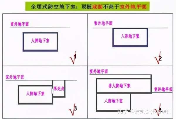 建筑平面施工图-要点汇总_41
