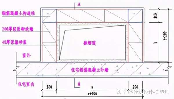 建筑平面施工图-要点汇总_44