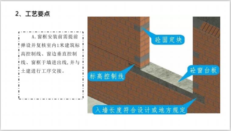 城建建筑工业BIM三维图解(134页)-窗框安装