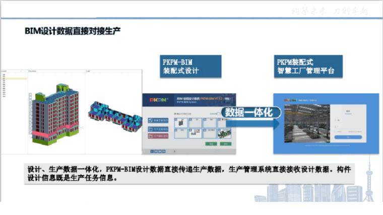基于BIM的PC智慧工厂管理平台(70页)-BIM设计数据直接对接生产