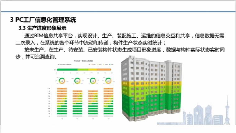 基于BIM的PC智慧工厂管理平台(70页)-PC工厂信息化管理系统
