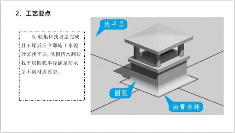 城建建筑工业BIM三维图解(134页)-工艺要点