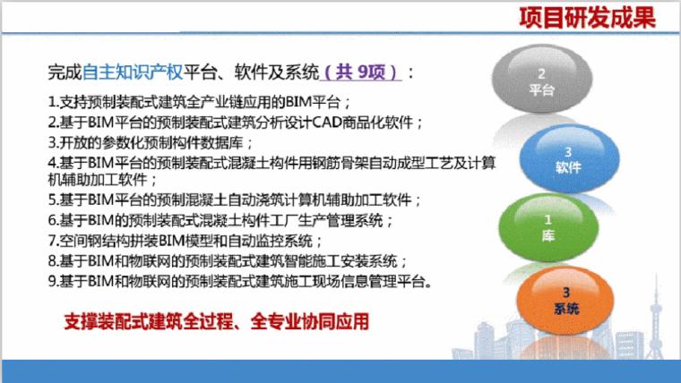 基于BIM的PC智慧工厂管理平台(70页)-项目研发成果