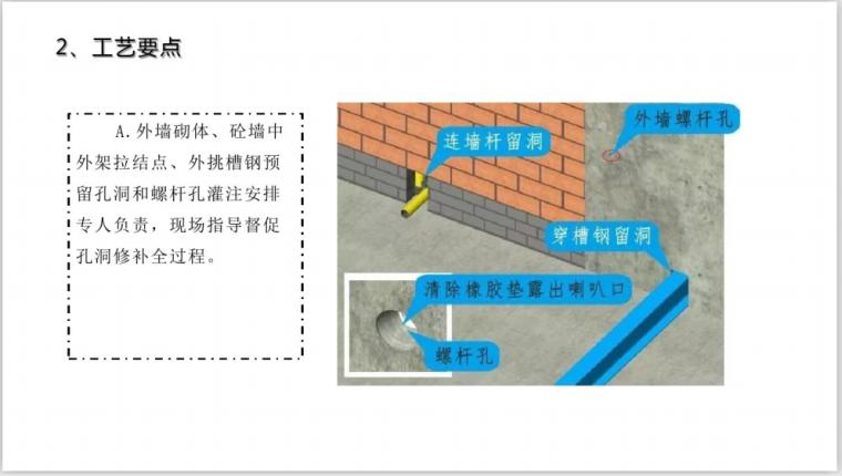 城建建筑工业BIM三维图解(134页)-外墙空洞修补