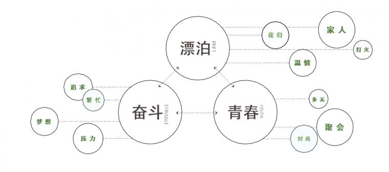 [案例分享]北京金融街·首开·金悦郡_3
