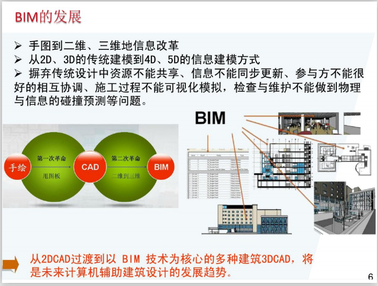 基于BIM技术的建筑设计(107页)-BIM的发展