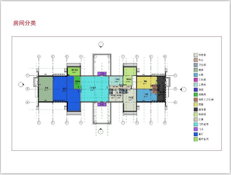 基于BIM技术的建筑设计(107页)-房间分类