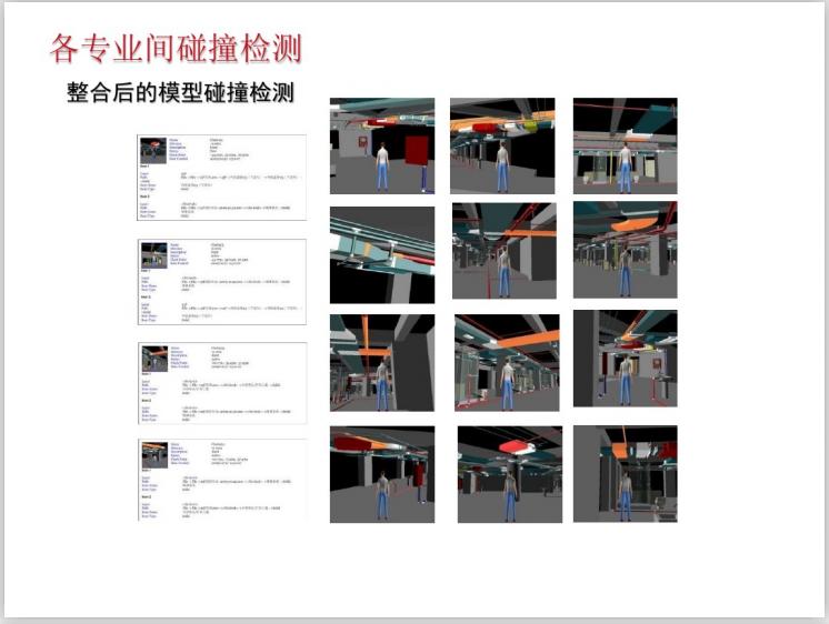 基于BIM技术的建筑设计(107页)-各专业碰撞检查