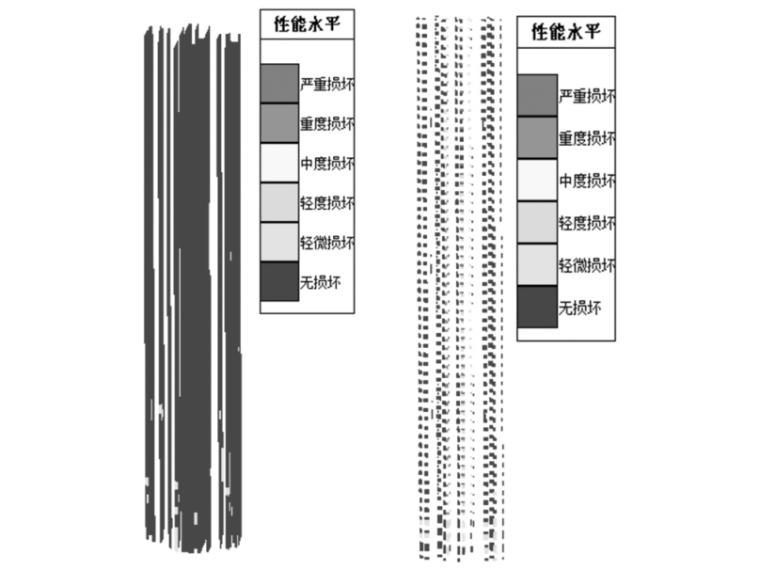 长沙某超高层结构抗震性能设计-人工波作用下构件的性能水平