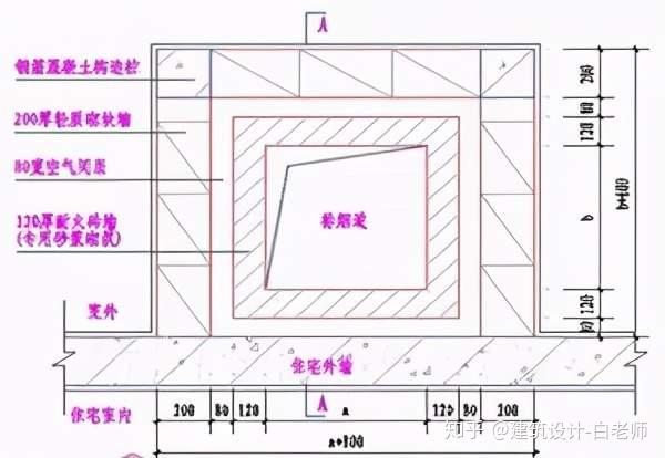 建筑平面施工图-要点汇总_1
