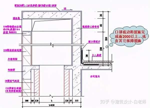 建筑平面施工图-要点汇总_3