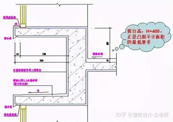 建筑平面施工图-要点汇总_4
