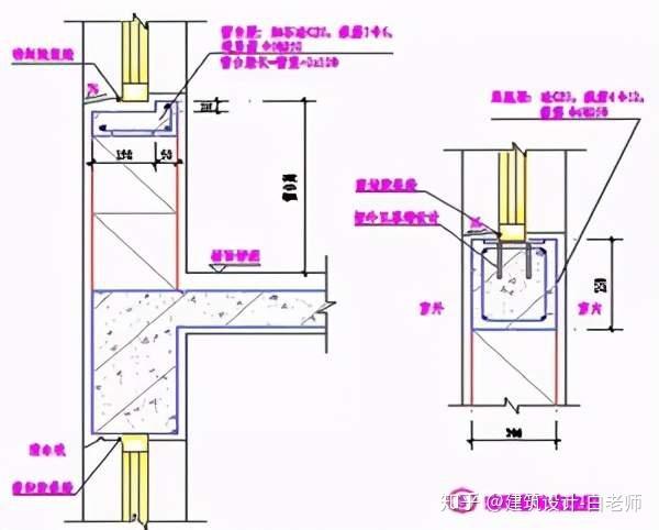 建筑平面施工图-要点汇总_9