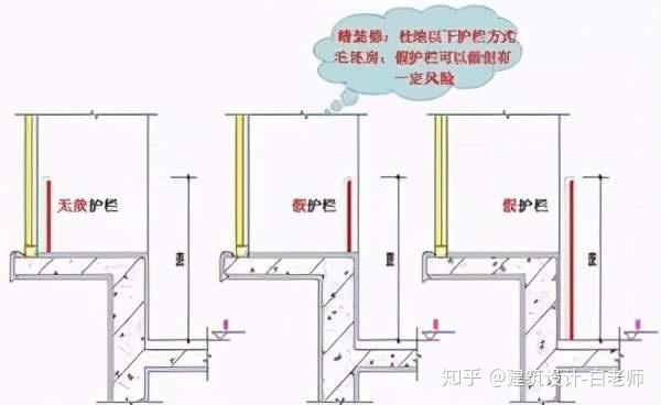 建筑平面施工图-要点汇总_7